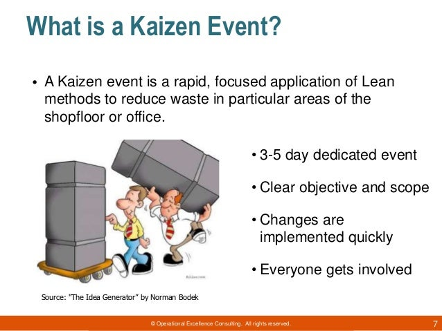 mini company and kaizen How to use kaizen to improve your habits at the office kristi hines october 2nd, 2015 no matter who you are or where you are in life, everyone could use a little.