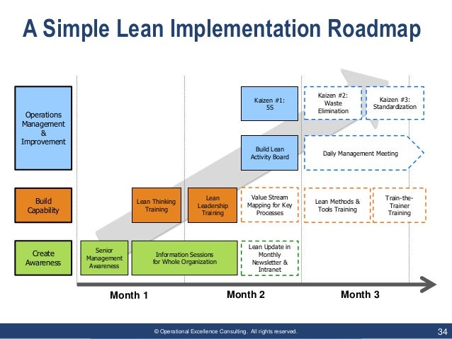 lean manufacturing and value stream