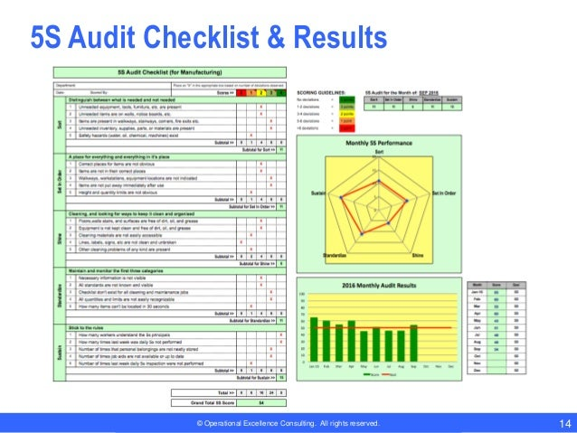 5S Audit Checklist for Manufacturing Companies by Operational Excelle…