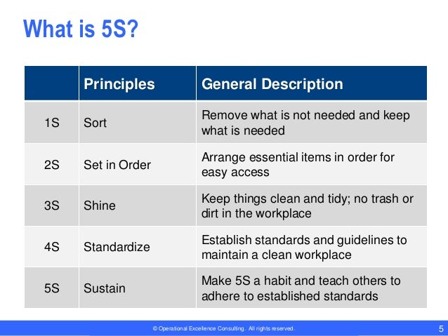 5S Audit Checklist for Manufacturing Companies by