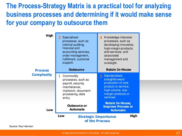 operational excellence business strategy frameworks
