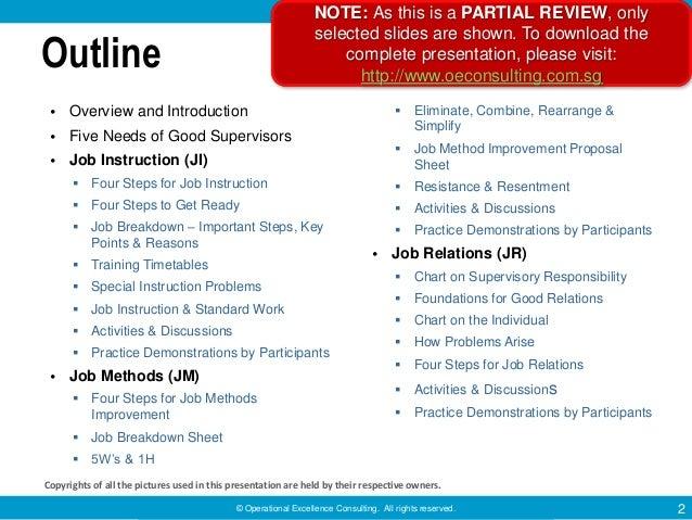 Training Within Industry Twi Programs Ji Jm Jr By Operational