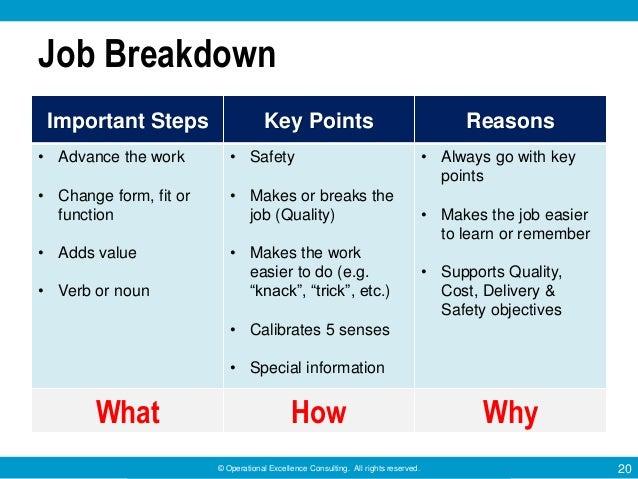 Training Within Industry (TWI) Programs - JI, JM & JR by ...