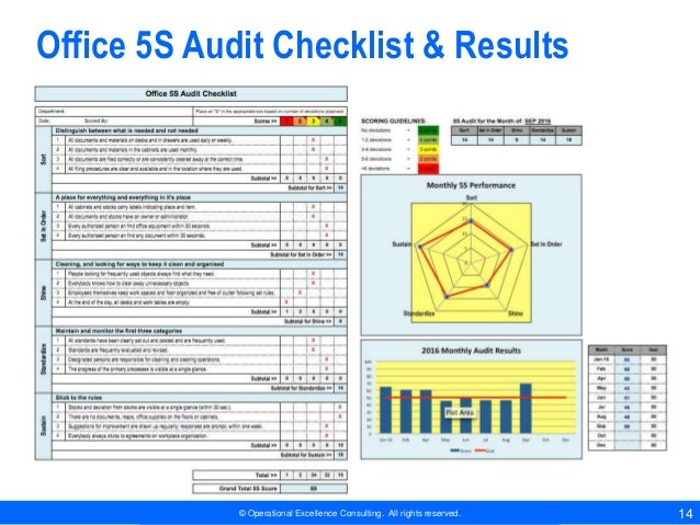 department scorecard template - office 5s audit checklist by operational excellence consulting