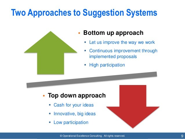 employee suggestion system Health care superv 1993 sep12(1):29-35 employee suggestion programs: the rewards of involvement mishra jm(1), mckendall m author information.