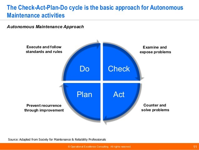 © Operational Excellence Consulting. All rights reserved. 11 The Check-Act-Plan-Do cycle is the basic approach for Autonom...