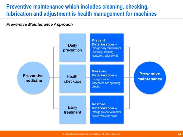 © Operational Excellence Consulting. All rights reserved. 14 Preventive maintenance which includes cleaning, checking, lub...