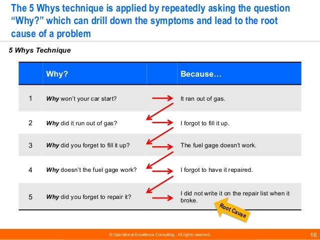 © Operational Excellence Consulting. All rights reserved. 16 The 5 Whys technique is applied by repeatedly asking the ques...
