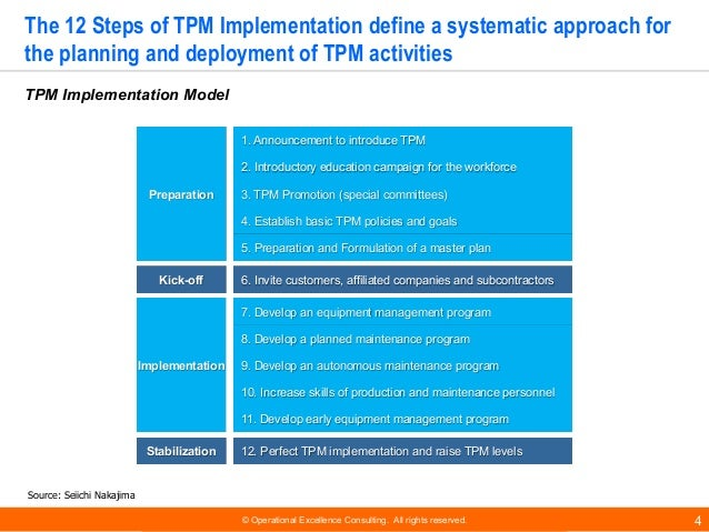 © Operational Excellence Consulting. All rights reserved. 4 The 12 Steps of TPM Implementation define a systematic approac...