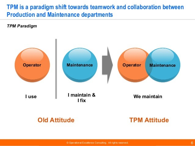© Operational Excellence Consulting. All rights reserved. 6 TPM is a paradigm shift towards teamwork and collaboration bet...