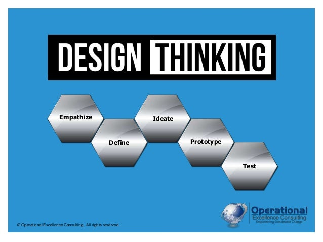 © Operational Excellence Consulting. All rights reserved. Empathize Define Ideate Prototype Test