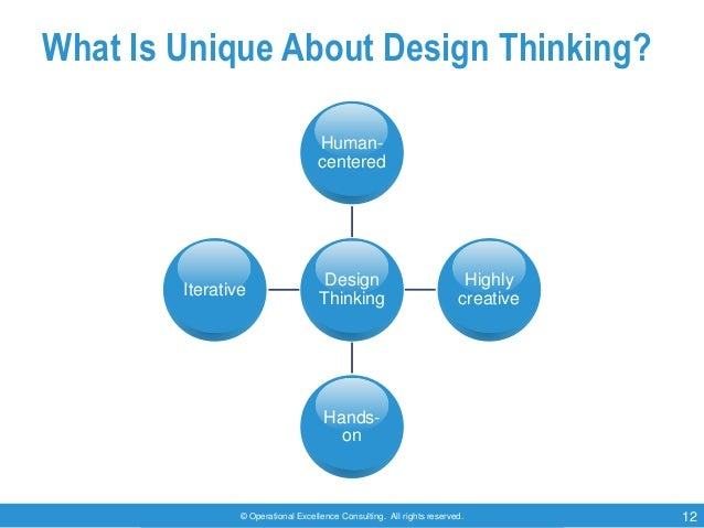 Design thinking by operational excellence consulting for Design thinking consulting