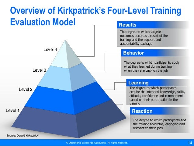 kirkpatricks evaluation of training management essay Kirkpatrick's four-level training evaluation model by maggie klenke, the call center school [one_half] as we all know, training and quality assurance (qa) go hand in hand to ensure that personnel in the contact center are fully trained and performing at their best.