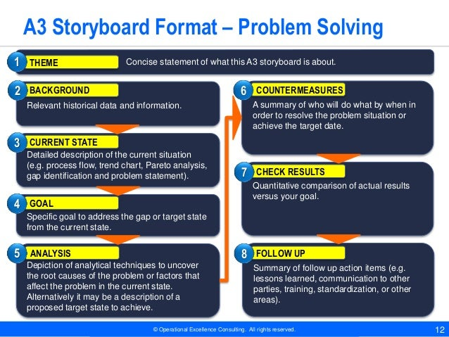 Effective Presentation Through Storyboarding By Operational Excellenc