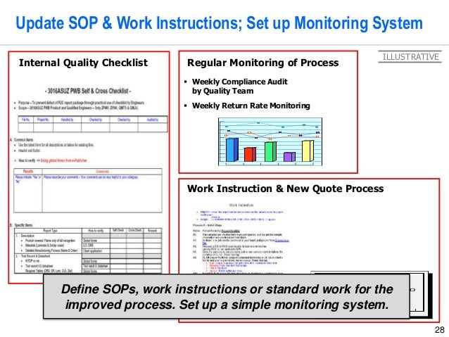 rework instructions template - lean six sigma storyboard template by operational