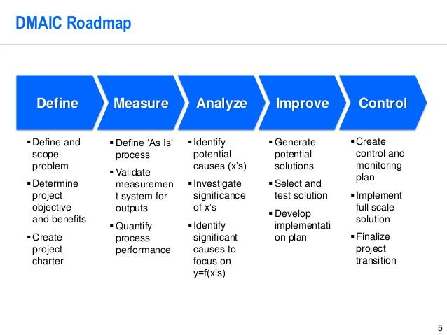 Lean Six Sigma Storyboard Template By Operational Excellence Consulting