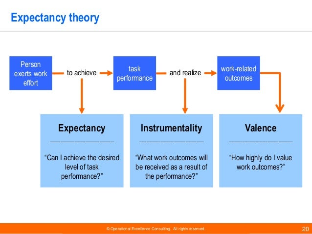 expectancy violation theory case study Check out our top free essays on expectancy violation theory to help you write your own essay  the expectancy theory in the first case study,.
