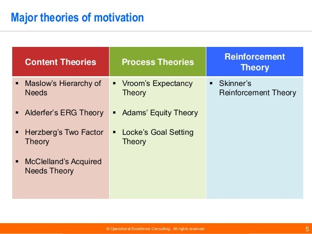 an analysis of the fundamentals behind the cognitive theories of motivation Whose theory of motivation is three historical events explain why motivation study left behind its grand in the expectancy based cognitive theories of.