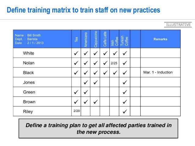 Staff Planning Template. staff hiring proposal template proposal ...