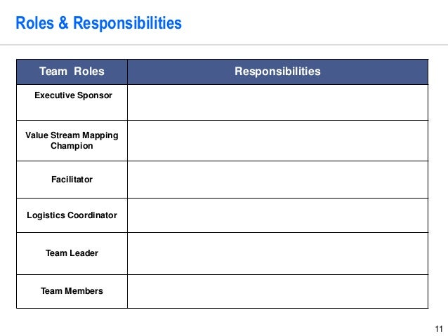 it roles and responsibilities template