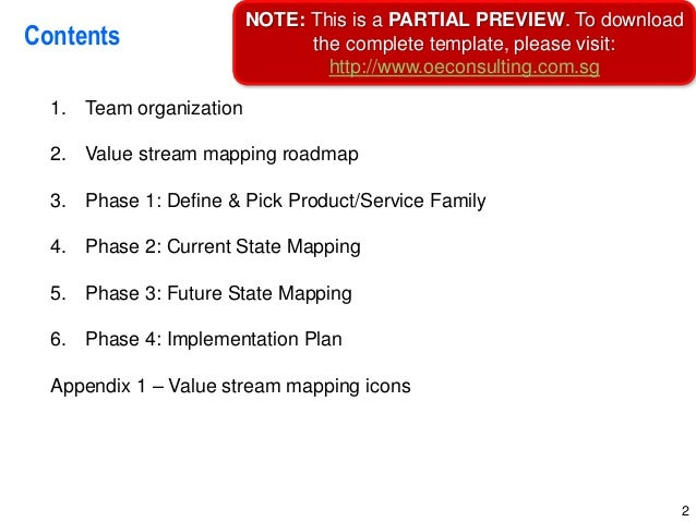 2 Contents 1. Team organization 2. Value stream mapping roadmap 3. Phase 1: Define & Pick Product/Service Family 4. Phase ...