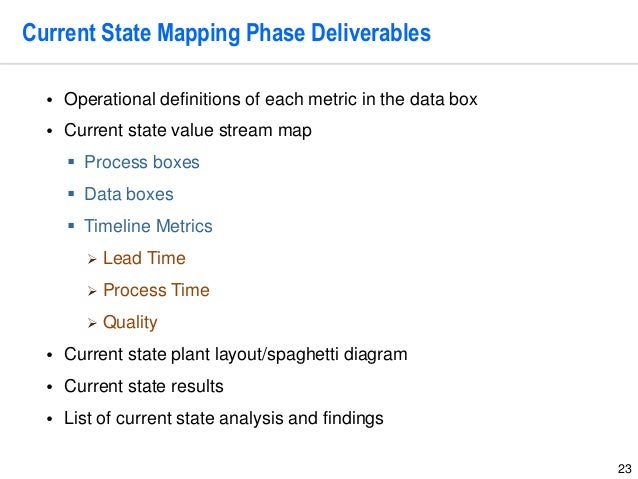 23 Current State Mapping Phase Deliverables • Operational definitions of each metric in the data box • Current state value...