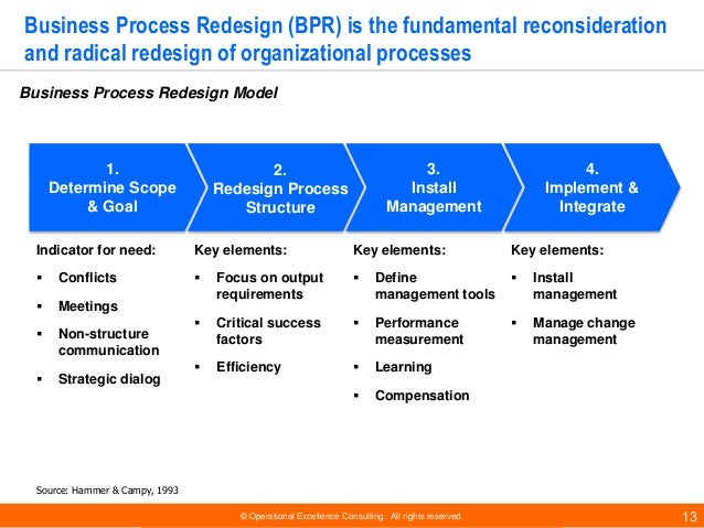 © Operational Excellence Consulting. All rights reserved. 13 Business Process Redesign (BPR) is the fundamental reconsider...