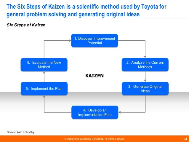 © Operational Excellence Consulting. All rights reserved. 14 The Six Steps of Kaizen is a scientific method used by Toyota...