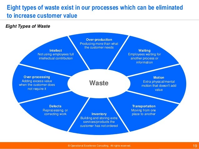 © Operational Excellence Consulting. All rights reserved. 19 Eight types of waste exist in our processes which can be elim...