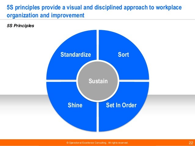 © Operational Excellence Consulting. All rights reserved. 22 5S principles provide a visual and disciplined approach to wo...