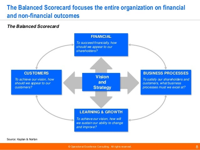 © Operational Excellence Consulting. All rights reserved. 8 The Balanced Scorecard focuses the entire organization on fina...