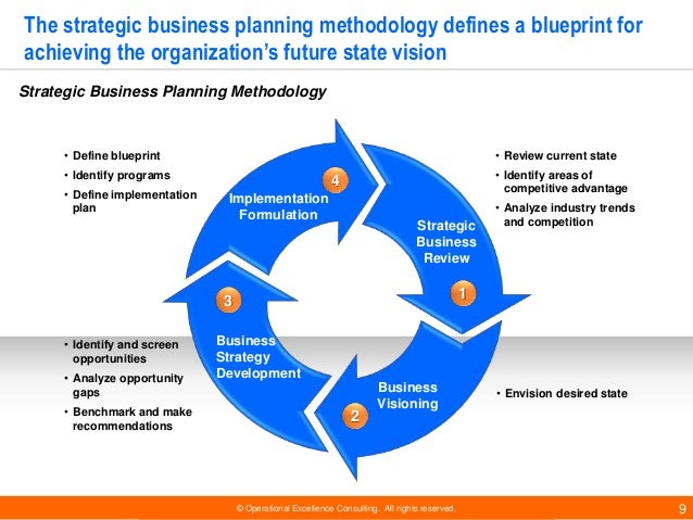© Operational Excellence Consulting. All rights reserved. 9 The strategic business planning methodology defines a blueprin...