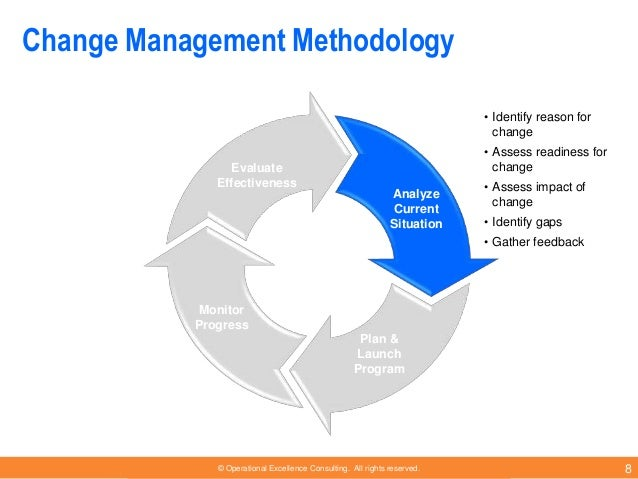 Change Management Methodology by Operational Excellence Consulting