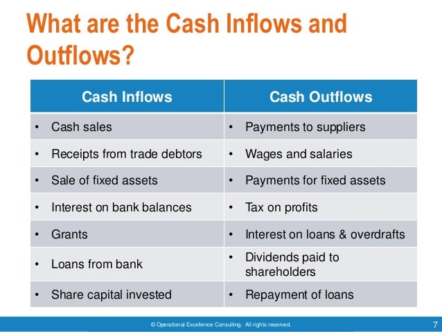 what is cash outflows