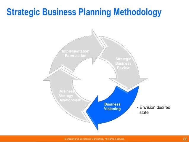 Lean planning: plan less and grow faster