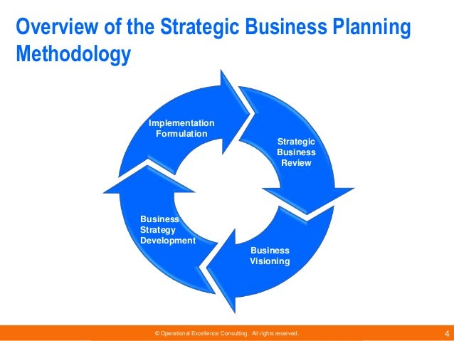 business plan methodology Is your business ready for a disaster read on to learn what business continuity  planning is, why companies do it, and how to implement and manage.