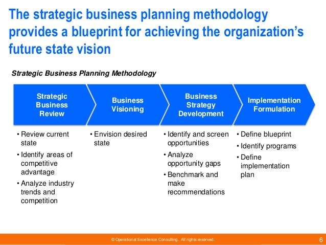 Strategic business planning methodology by operational excellence con business planning methodology 6 malvernweather Choice Image
