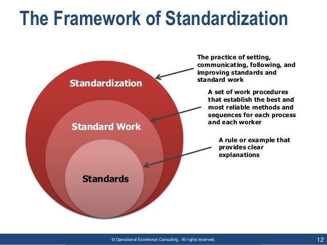 © Operational Excellence Consulting. All rights reserved. 12 The Framework of Standardization The practice of setting, com...