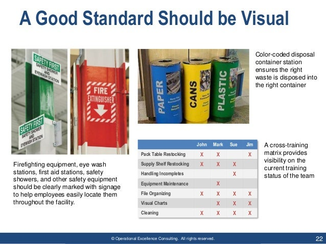 © Operational Excellence Consulting. All rights reserved. 22 A Good Standard Should be Visual A cross-training matrix prov...