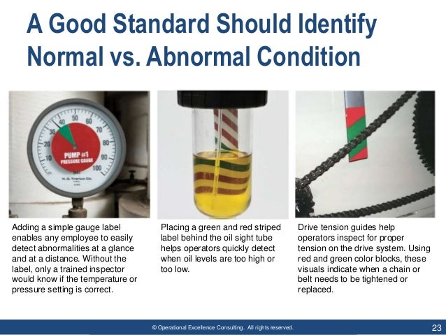 © Operational Excellence Consulting. All rights reserved. 23 A Good Standard Should Identify Normal vs. Abnormal Condition...