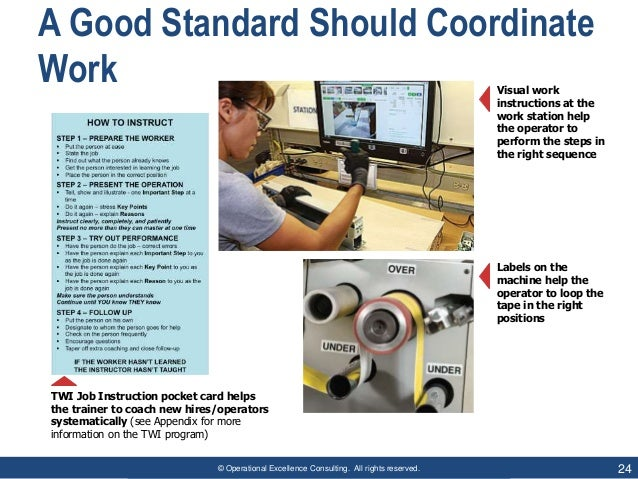© Operational Excellence Consulting. All rights reserved. 24 A Good Standard Should Coordinate Work Visual work instructio...