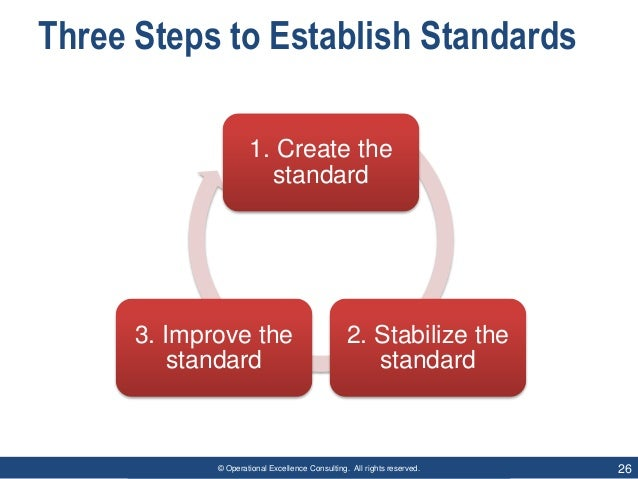 © Operational Excellence Consulting. All rights reserved. 26 Three Steps to Establish Standards 1. Create the standard 2. ...