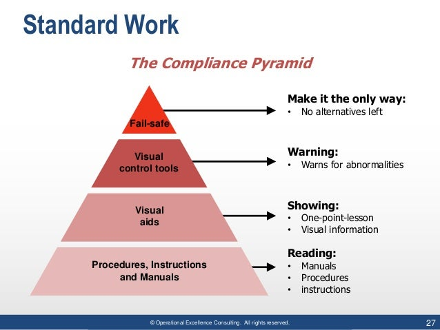 © Operational Excellence Consulting. All rights reserved. 27 Standard Work Make it the only way: • No alternatives left Wa...