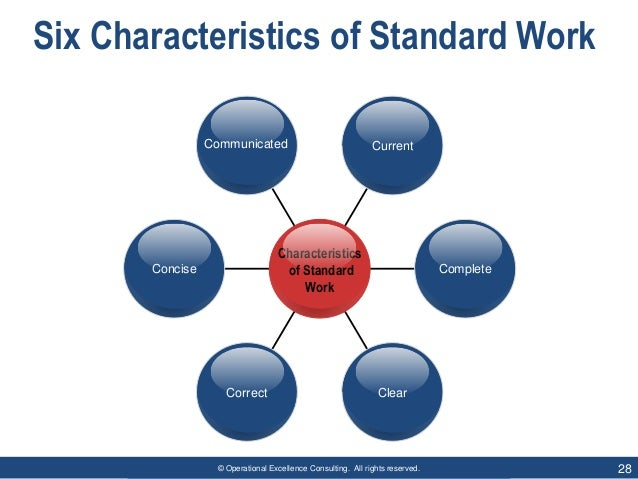 © Operational Excellence Consulting. All rights reserved. 28 Six Characteristics of Standard Work Complete ClearCorrect Co...