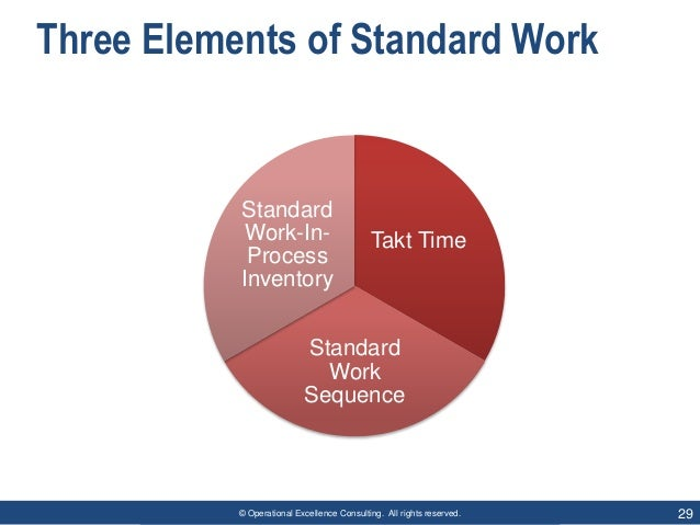 © Operational Excellence Consulting. All rights reserved. 29 Three Elements of Standard Work Takt Time Standard Work Seque...