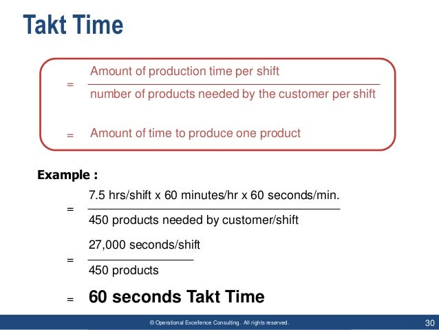 © Operational Excellence Consulting. All rights reserved. 30 Takt Time Amount of production time per shift number of produ...