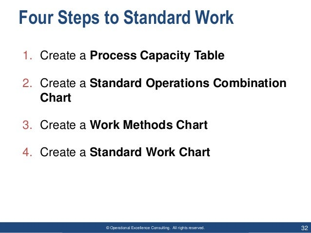 © Operational Excellence Consulting. All rights reserved. 32 Four Steps to Standard Work 1. Create a Process Capacity Tabl...