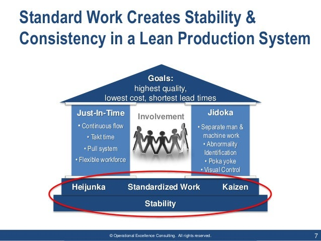 © Operational Excellence Consulting. All rights reserved. 7 Standard Work Creates Stability & Consistency in a Lean Produc...