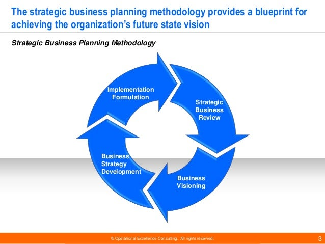 Strategy management models by operational excellence consulting malvernweather Choice Image
