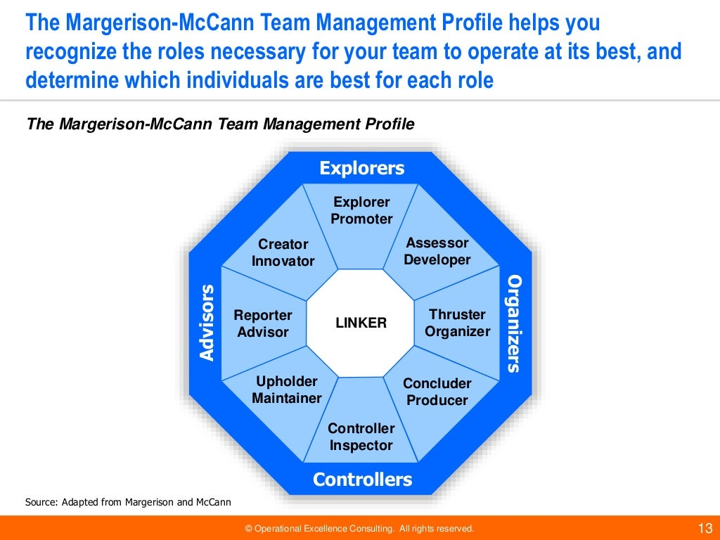 managerialist model of management and leadership As part of my research into educational leadership which i presented at the british educational leadership, management and administration society annual conference, i conducted a census of pro vice-chancellors on the face it, they are much the same people they have always been: predominantly white,.
